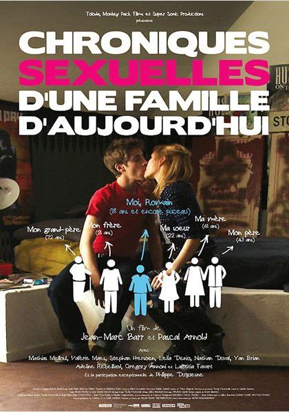 Chroniques sexuelles d'une famille d'aujourd'hui (2011)